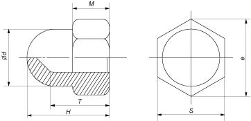 Гайка колпачковая М12 оцинкованная DIN 1587 купить