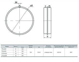 Бак плоский для систем отопления 12л Aqua Systems, фото 2