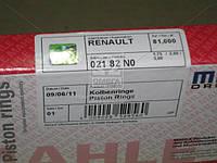 Кольца поршневые RENAULT 81,00 1,7i F2N/F3N (производство Mahle) (арт. 021 82 N0), ACHZX