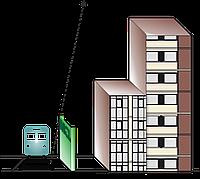 Разработка раздела «защита от шума» в составе проектной документации, инструментальные измерения шума