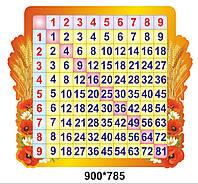 Таблиця натуральних чисел (таблиця множення)