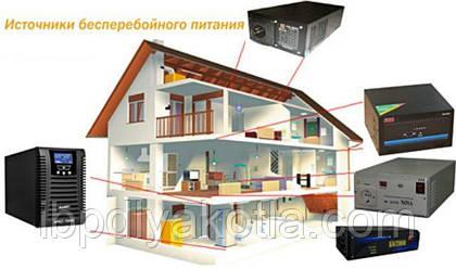 ИБП для дома