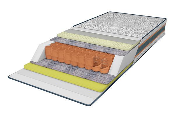 Ортопедический матрас Иридиум с большой нагрузкой до 160кг  с латексом ( все размеры )