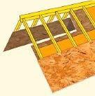 Ориентированно-стружечные строительные плиты (OSB). История создания.