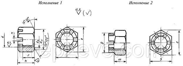 Схема габаритных размеров гайки ГОСТ 5918-73