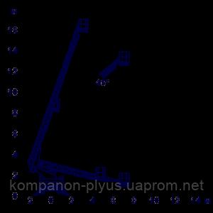Схема работы автовышки АП 17