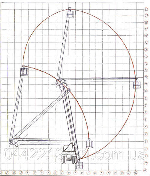 Схема работы автовышки 22 метра локоть