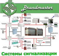 Объекты систем пожарной сигнализации