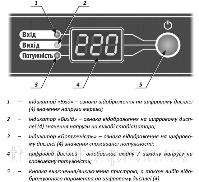 панель управления и индикации Обериг СН-300М