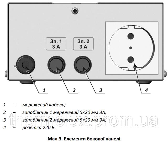 Выход 220 вольт стабилизатора Обериг СН-300М