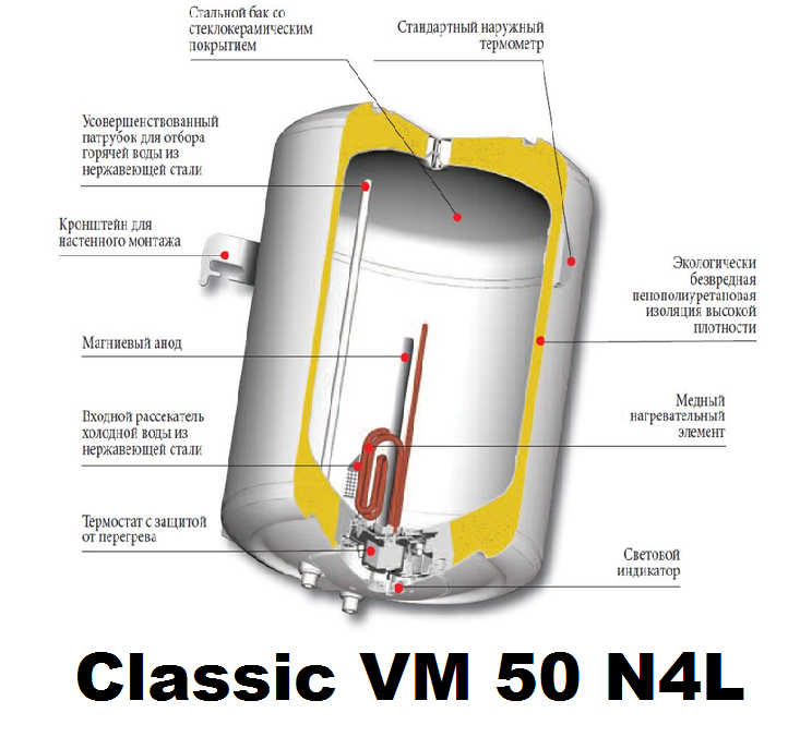 Бойлер нагрева (Водонагреватель) Classic\Round VM 50 N4L (Atlantic Group)