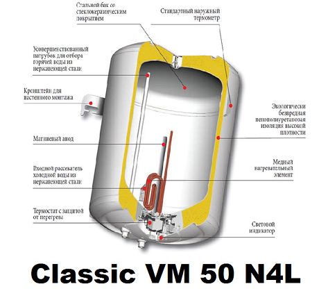 Бойлер нагрева (Водонагреватель) Classic\Round VM 50 N4L (Atlantic Group), фото 2