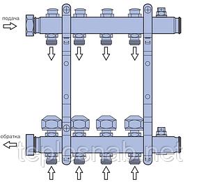 Коллектор Wavin 4 выхода 3/4  для напольного отопления с креплениями