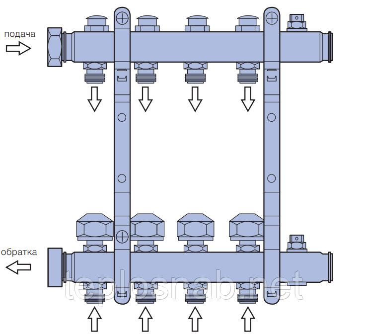 Коллектор Wavin 8 выходов 3/4  для напольного отопления с креплениями