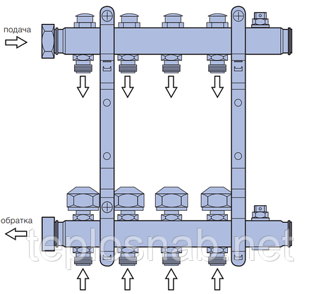 Коллектор Wavin 8 выходов 3/4  для напольного отопления с креплениями, фото 2