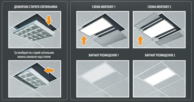 Возможно несколько вариантов монтажа светильника 300х600 мм в потолок типа Армстронг