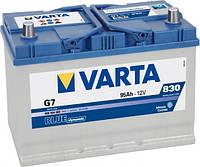Аккумулятор VARTA Blue Dynamic G7 (595404083) 6СТ-95, 830En, габариты 306х173х225, гарантия 24 мес.