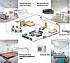 Мульти сплит системы Mitsubishi Heavy купить, мульти сплит-системы настенного типа, бизнес класс
