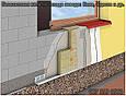 Базальтовый утеплитель для фасада Технониколь, фото 2