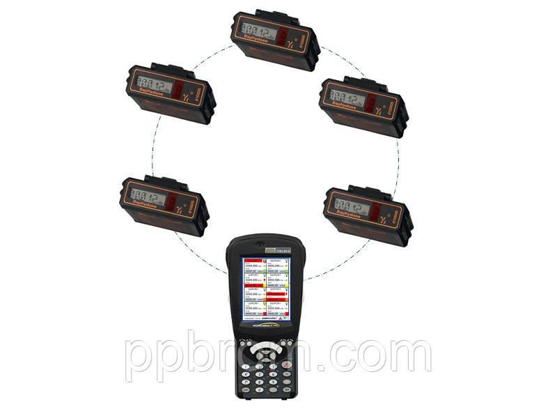 SkyDOSE (Team) - Система теледозиметрии для радиометра-дозиметра SaphyDOSE GAMMA-i