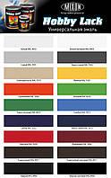 Алкидная эмаль ПФ 115 — износостойкая  универсальная алкидная краска