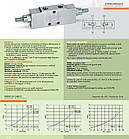 Двухсторонний клапан модели KLV-A salhydro, фото 4
