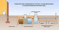 Монтаж канализации дома в Украине