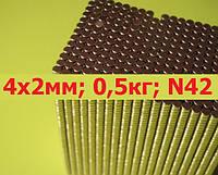 Магнит диск 4х2 мм, неодимовый супер магнит 0,5 кг, N42. Польша. ВСЕ РАЗМЕРЫ
