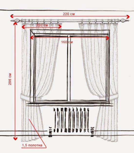 Определить размеры штор