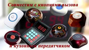 Приемники вызова официанта и персонала, пейджеры, кухонные передатчики - ТАБЛО