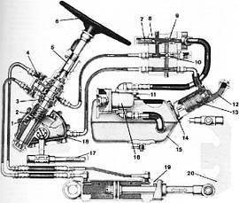 Рулевое управление Т 150