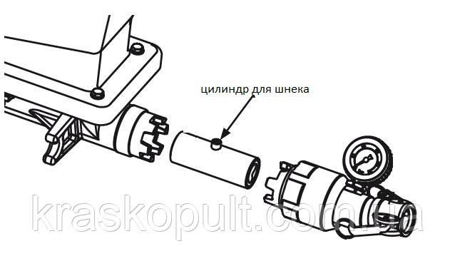 Цилиндр для шнека применяется на штукатурно-шпатлевочных машинах Wagner PC830 и РС430