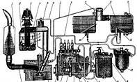 Схема и устройство системы питания двигателя Д-240 трактора МТЗ-80/82.