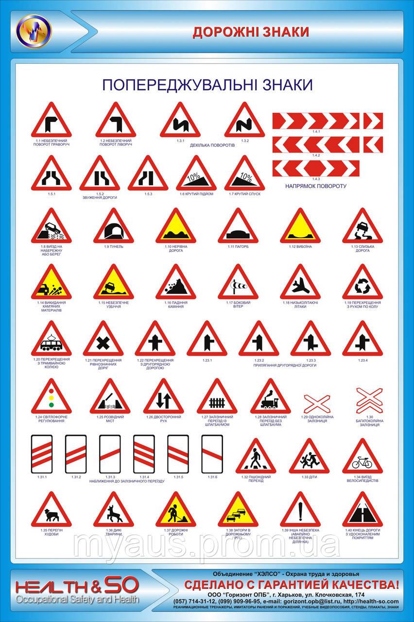 Стенд по дорожным знакам