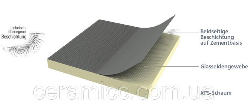Строительная плита Botament BP  2600*600*20 mm.