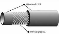 Рукав газосварочный ГОСТ 9356-75