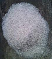 Микросфера 200-400 мкм. Пластификаторы и добавки в бетон