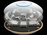 Точка доступа Ubiquiti UniFi AP AC Secure High Density (UAP-AC-SHD), фото 5