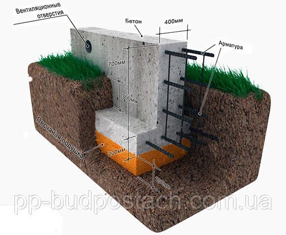 Основания и фундаменты на оттаивающих грунтах
