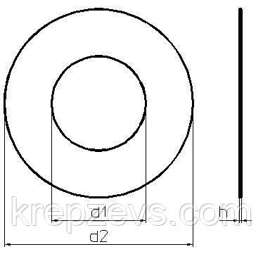Схема шайбы DIN 988