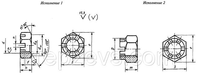 Схема габаритных размеров низкой корончатой гайки ГОСТ 5919-73