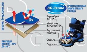 BG-Termo