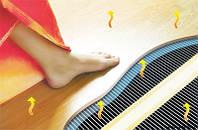 Нагревательная пленка In-Therm HiHeat (Ю.Корея) комплект на теплый пол в кухню, лоджию, коридор, спальню.