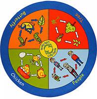 Детский ковер LIFE CYCLE ANTI-SLIP