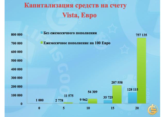 Кредит 44 счета украина