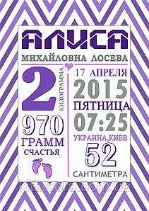 Метрика постер для девочки Алина (укр/рус/en)