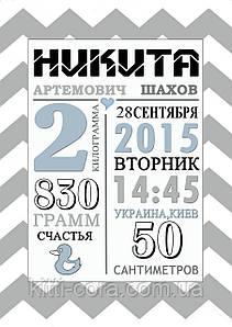 Метрика постер для мальчика Никита (укр/рус/en)