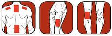 Трансдермальная терапия (лечение через кожу)