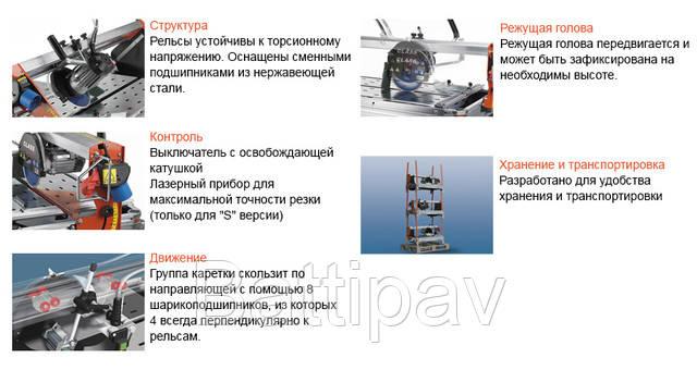 Электрический плиткорез BATTIPAV CLASS 670