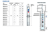 Насос глубинный Pedrollo 4BLOCKm 2/13 для скважин 0.75кВт Hmax85м Qmax60л/мин Ø100мм (кабель 20м), фото 5
